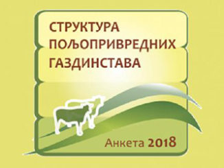 anketa-poljoprivreda